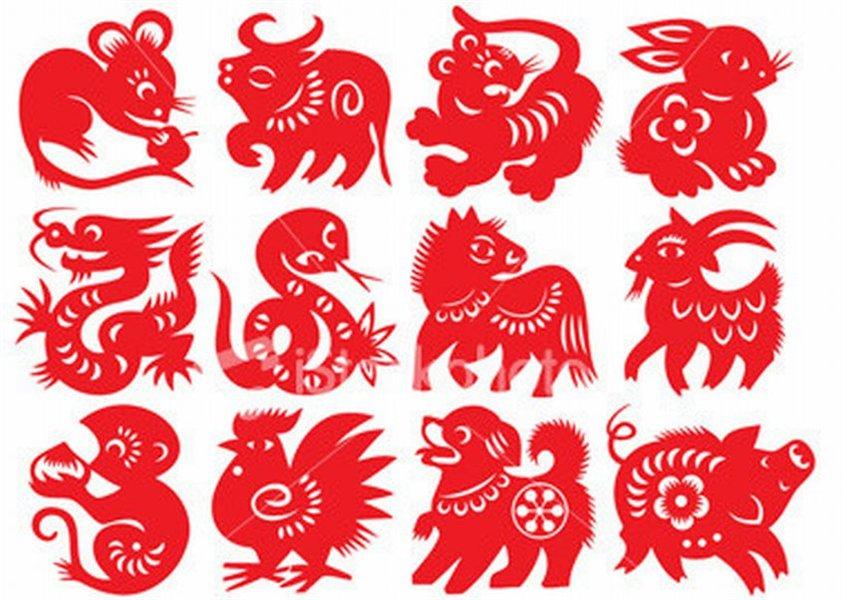 Kitajska znamenja